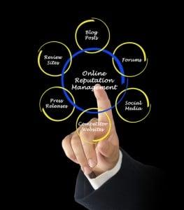 ניהול מוניטין של חברות ועסקים